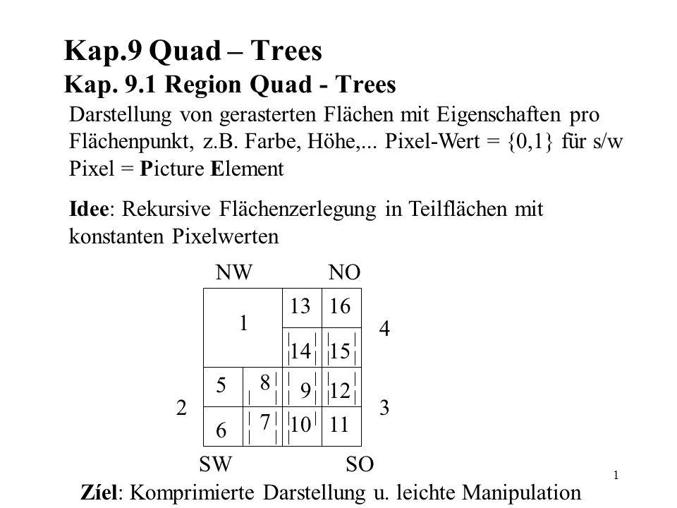 12 Kap.9.2 Point Quad-Tree : Suche mit Koordinaten, Partionierungspunkt mit Koord.