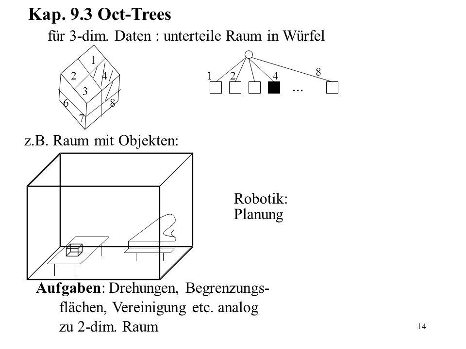14 Kap. 9.3 Oct-Trees z.B.