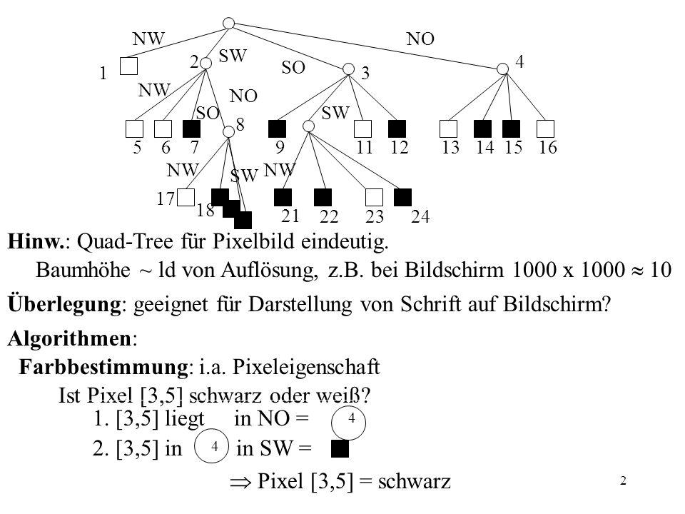 3 Update: Pixel [7,7] 1 => Pixel [7,5] 1 => 10 Fortpflanzung Richtung Wurzel.