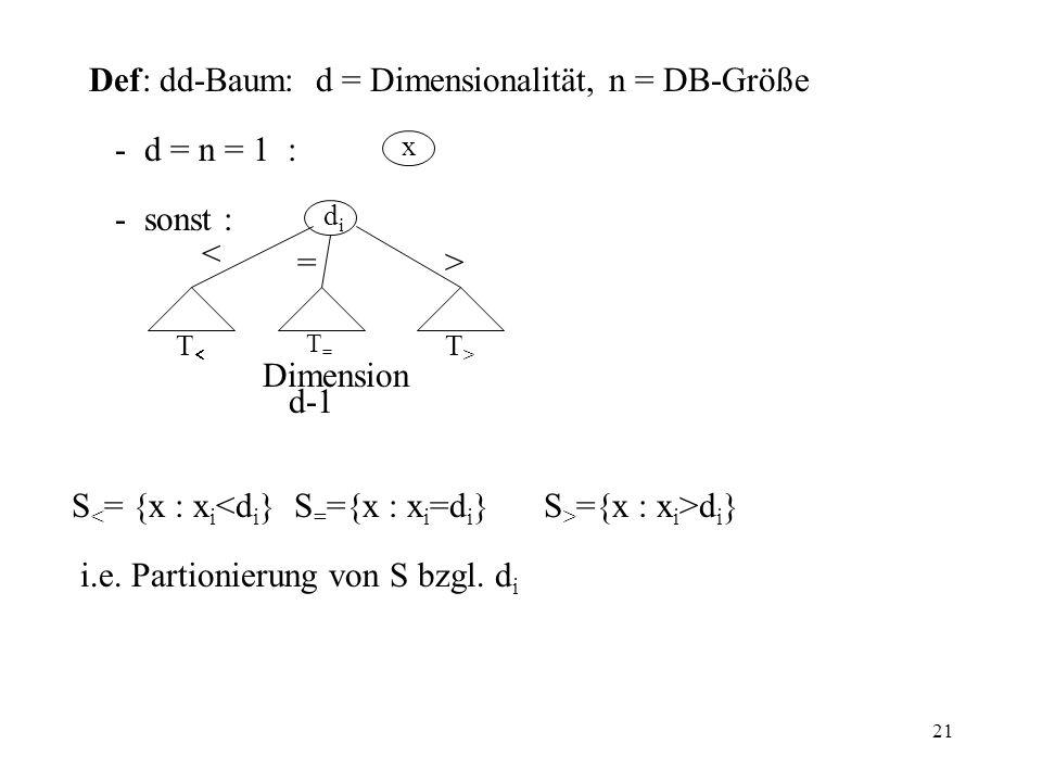 21 S ={x : x i >d i } i.e. Partionierung von S bzgl.