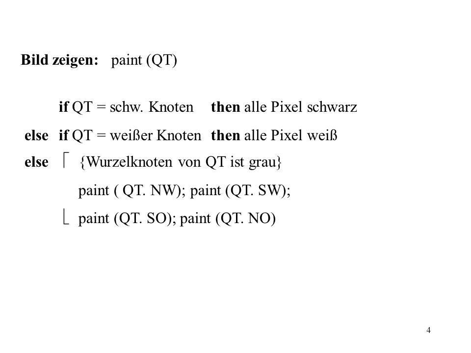 5 Randbestimmung: Finde größeren westlichen Nachbarn von x, z.B.