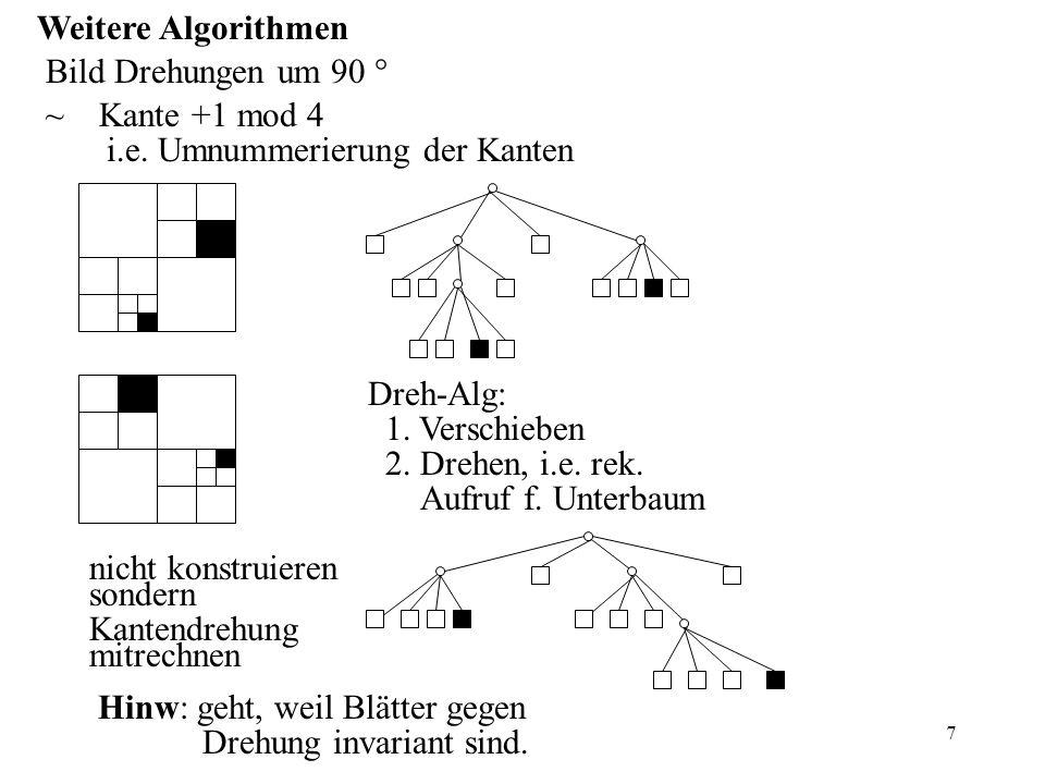 7 Weitere Algorithmen Bild Drehungen um 90 ~ Kante +1 mod 4 i.e.