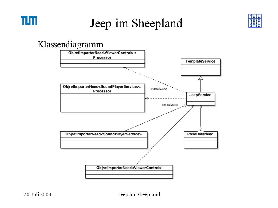 20.Juli 2004Jeep im Sheepland Beamerview