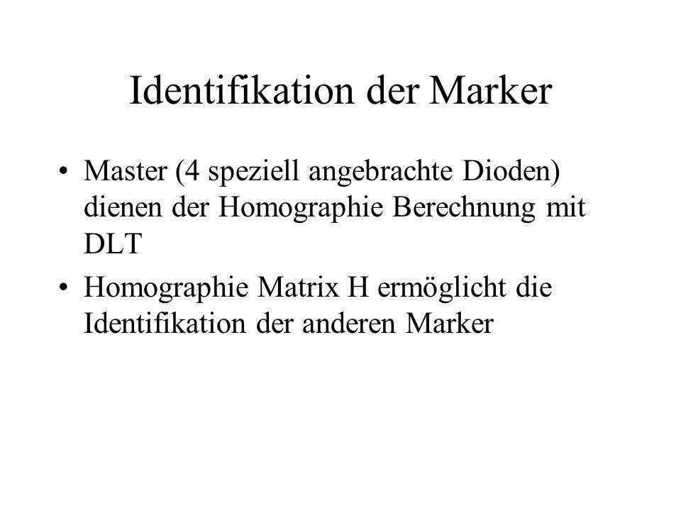 Identifikation der Marker Master (4 speziell angebrachte Dioden) dienen der Homographie Berechnung mit DLT Homographie Matrix H ermöglicht die Identifikation der anderen Marker