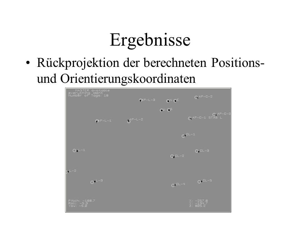 Ergebnisse Rückprojektion der berechneten Positions- und Orientierungskoordinaten