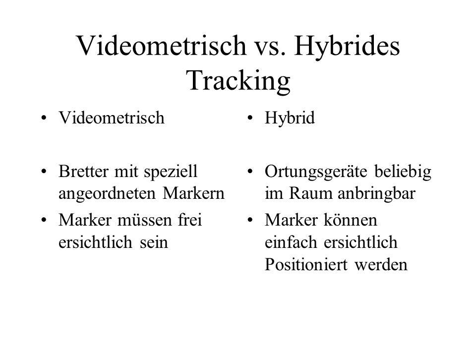 Videometrisch vs.