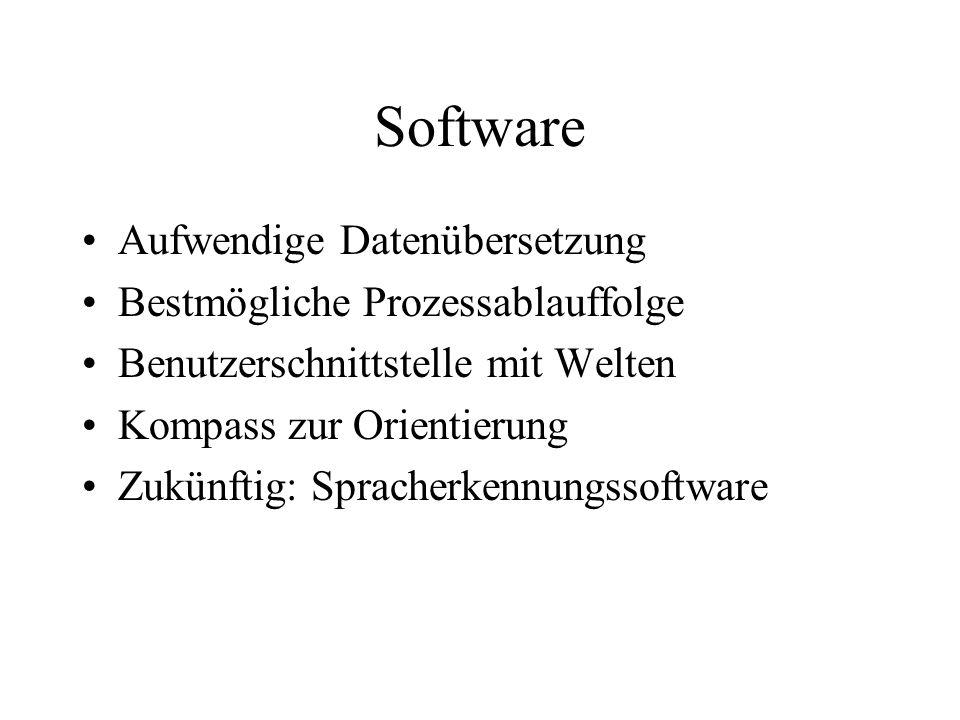 Software Aufwendige Datenübersetzung Bestmögliche Prozessablauffolge Benutzerschnittstelle mit Welten Kompass zur Orientierung Zukünftig: Spracherkennungssoftware