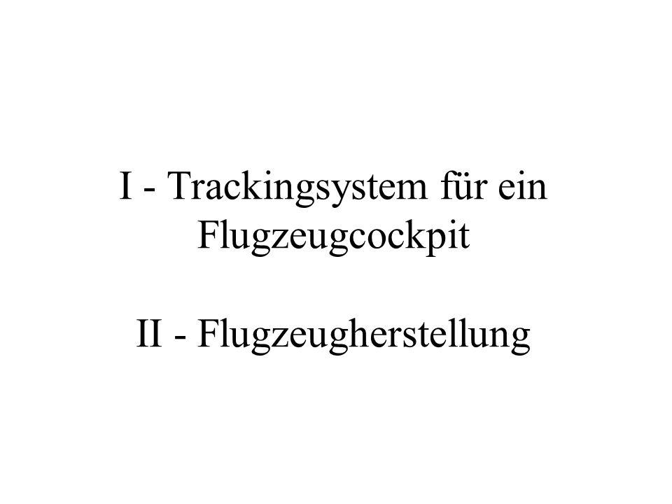 I - Trackingsystem für ein Flugzeugcockpit II - Flugzeugherstellung