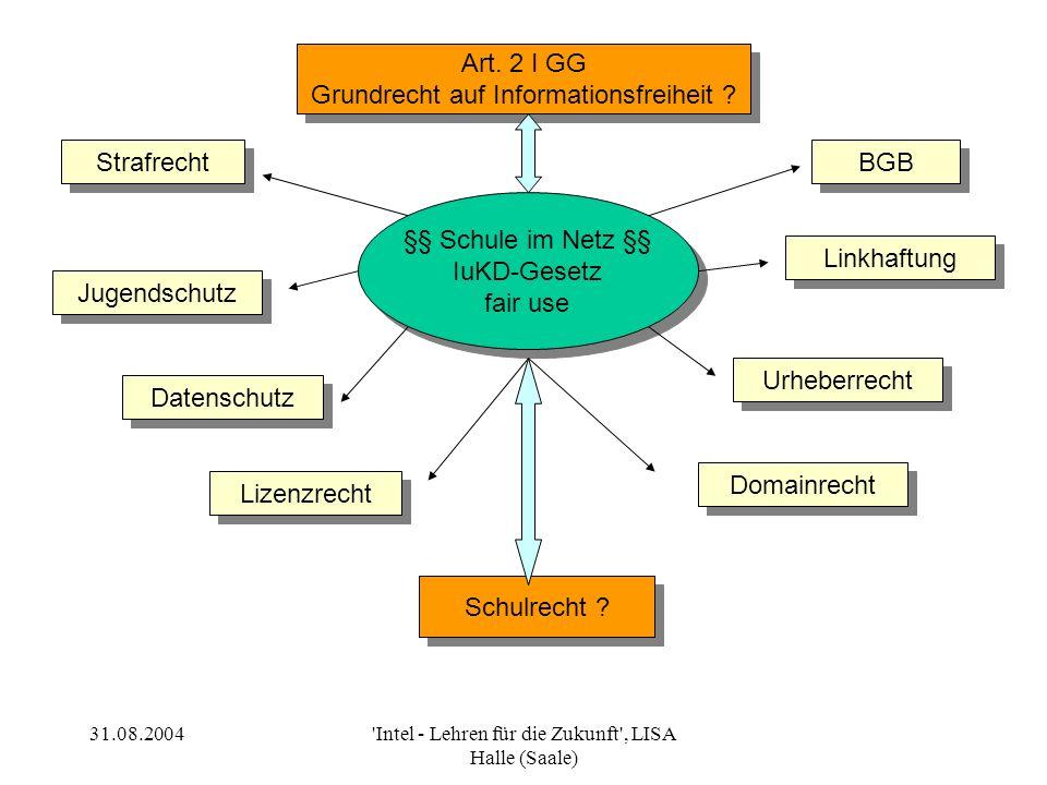 31.08.2004 Intel - Lehren für die Zukunft , LISA Halle (Saale) §§ Schule im Netz §§ IuKD-Gesetz fair use §§ Schule im Netz §§ IuKD-Gesetz fair use Art.