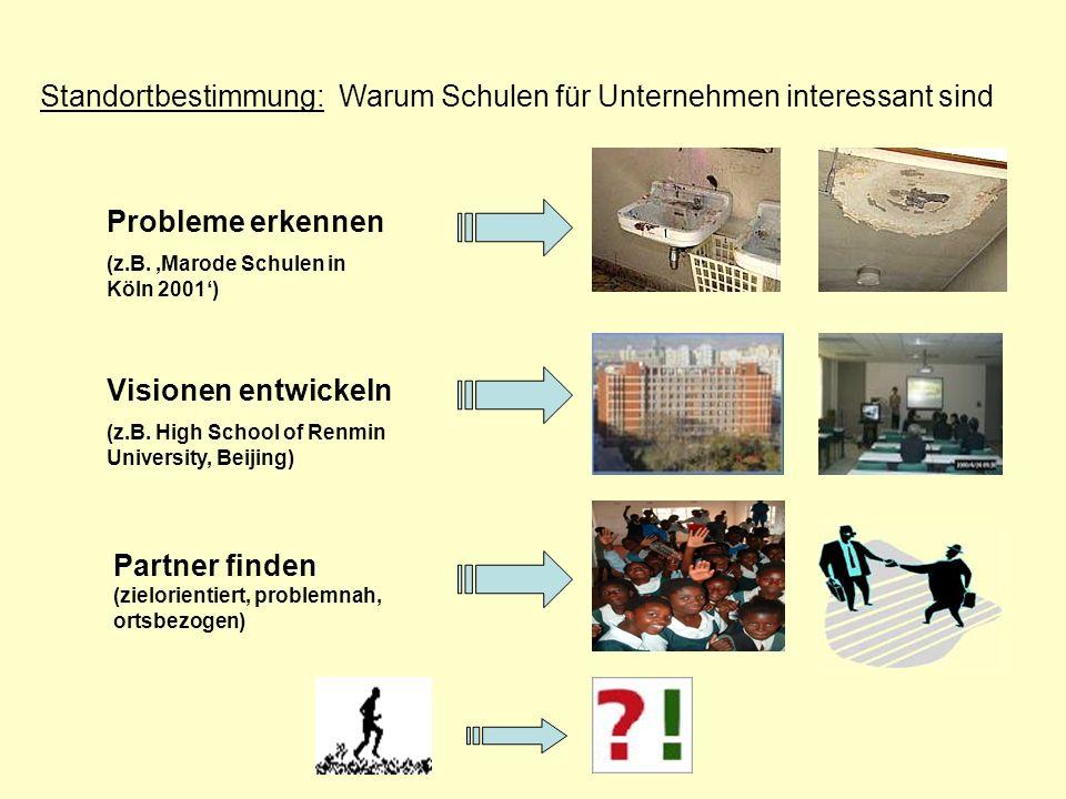 Standortbestimmung: Warum Schulen für Unternehmen interessant sind Probleme erkennen (z.B. Marode Schulen in Köln 2001) Visionen entwickeln (z.B. High