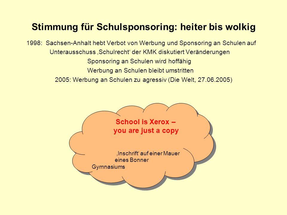 Stimmung für Schulsponsoring: heiter bis wolkig 1998: Sachsen-Anhalt hebt Verbot von Werbung und Sponsoring an Schulen auf Unterausschuss Schulrecht d