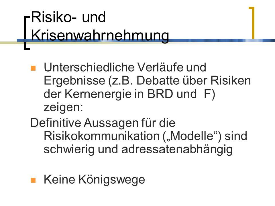 Risiko- und Krisenwahrnehmung Unterschiedliche Verläufe und Ergebnisse (z.B. Debatte über Risiken der Kernenergie in BRD und F) zeigen: Definitive Aus