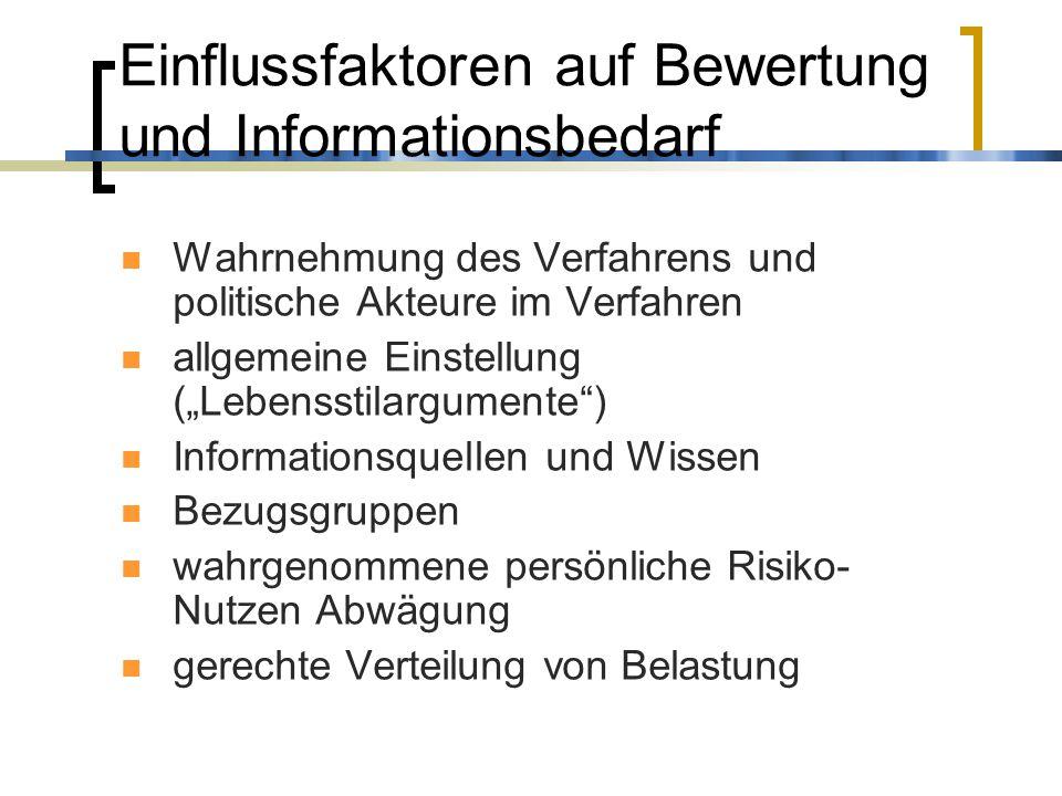 Einflussfaktoren auf Bewertung und Informationsbedarf Wahrnehmung des Verfahrens und politische Akteure im Verfahren allgemeine Einstellung (Lebenssti