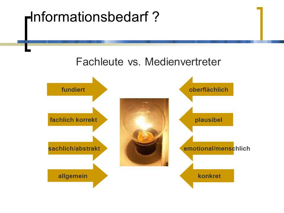 Fachleute vs. Medienvertreter Herangehensweisen Informationsbedarf ? allgemeinfundiertfachlich korrektsachlich/abstrakt oberflächlichplausibel emotion