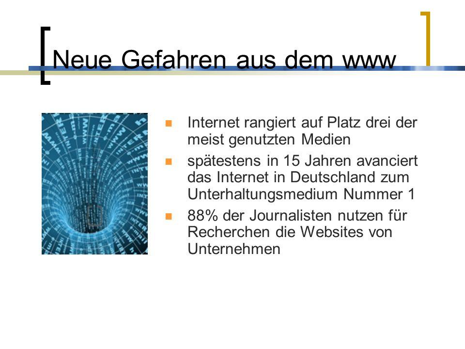 Neue Gefahren aus dem www Internet rangiert auf Platz drei der meist genutzten Medien spätestens in 15 Jahren avanciert das Internet in Deutschland zu
