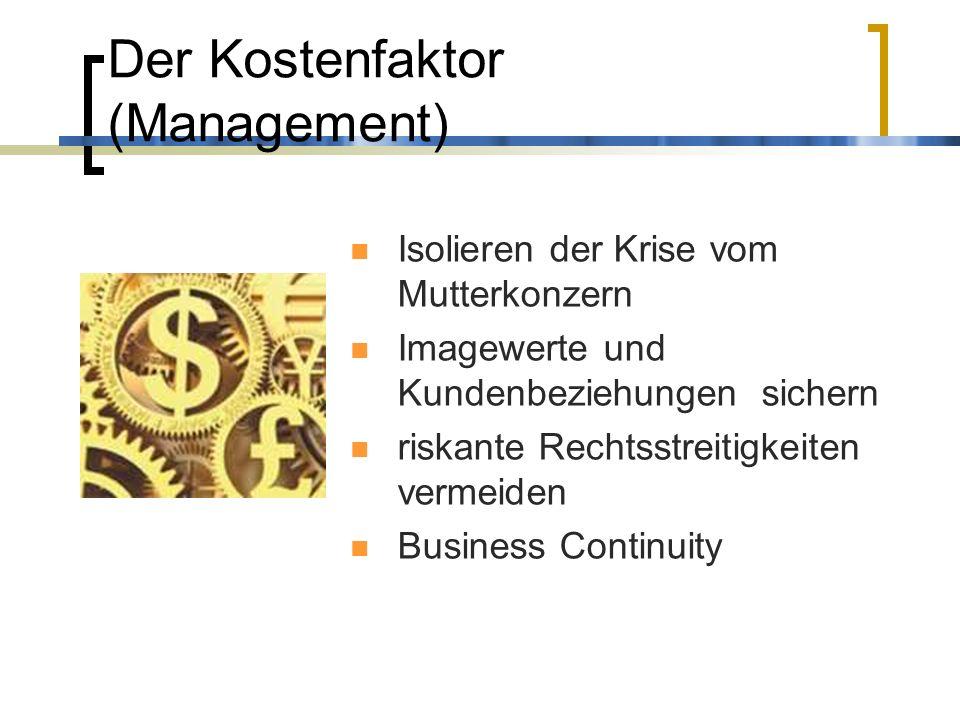 Der Kostenfaktor (Management) Isolieren der Krise vom Mutterkonzern Imagewerte und Kundenbeziehungen sichern riskante Rechtsstreitigkeiten vermeiden B