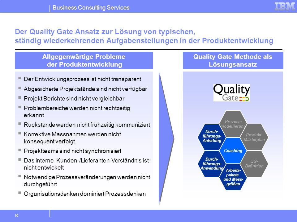 Business Consulting Services 10 Allgegenwärtige Probleme der Produktentwicklung Der Entwicklungsprozess ist nicht transparent Abgesicherte Projektstän