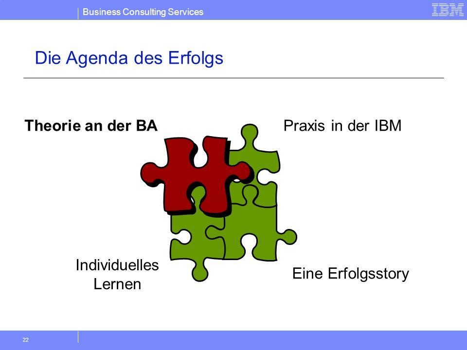Business Consulting Services 22 Theorie an der BAPraxis in der IBM Eine Erfolgsstory Die Agenda des Erfolgs Individuelles Lernen