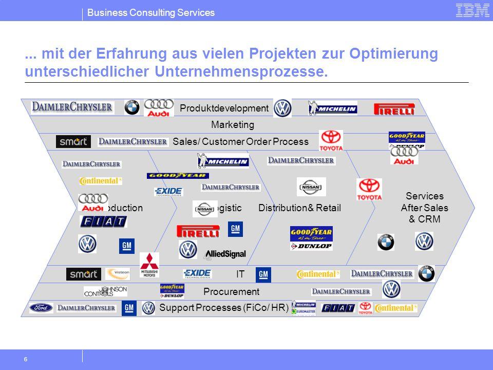 Business Consulting Services 6... mit der Erfahrung aus vielen Projekten zur Optimierung unterschiedlicher Unternehmensprozesse. Support Processes (Fi