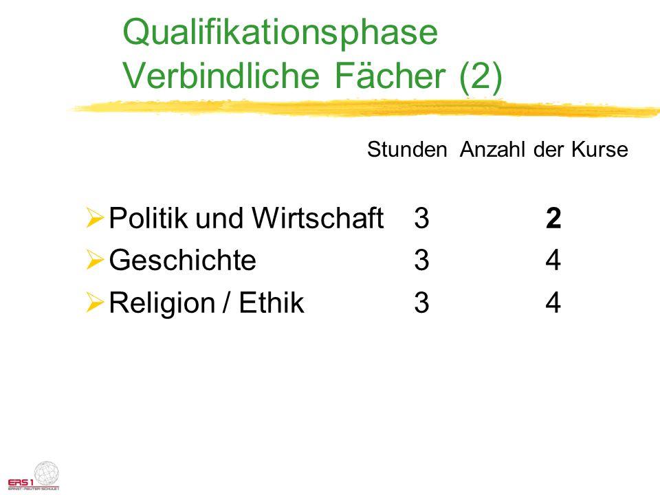 Qualifikationsphase Verbindliche Fächer (2) Politik und Wirtschaft3 2 Geschichte 34 Religion / Ethik34 Stunden Anzahl der Kurse