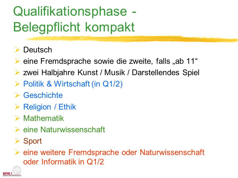 Qualifikationsphase - Belegpflicht kompakt Deutsch eine Fremdsprache sowie die zweite, falls ab 11 zwei Halbjahre Kunst / Musik / Darstellendes Spiel