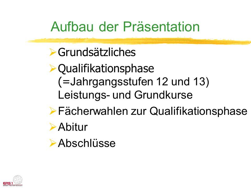 Aufbau der Präsentation Grundsätzliches Qualifikationsphase (= Jahrgangsstufen 12 und 13) Leistungs- und Grundkurse Fächerwahlen zur Qualifikationspha