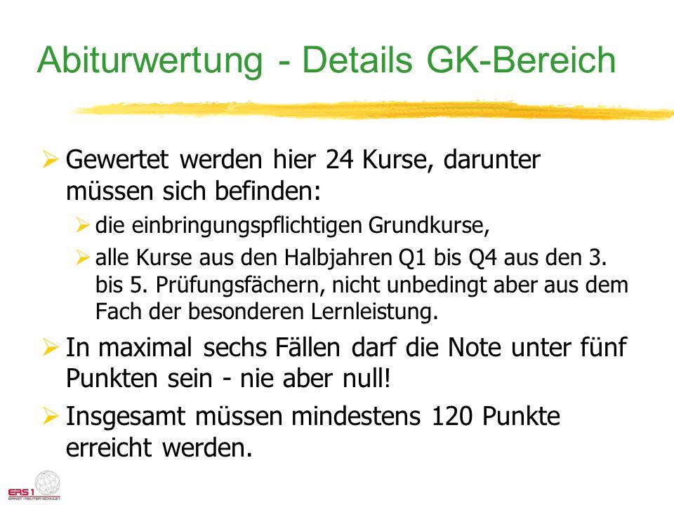 Abiturwertung - Details GK-Bereich Gewertet werden hier 24 Kurse, darunter müssen sich befinden: die einbringungspflichtigen Grundkurse, alle Kurse au