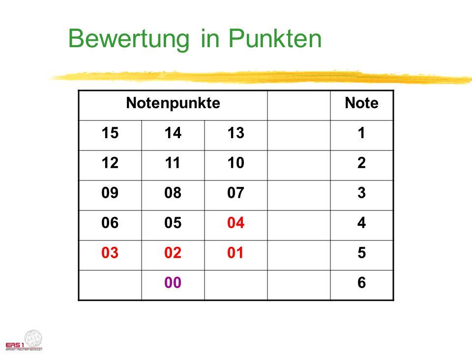 Umrechnung von Prozentwerten in Notenpunkte Folgende Tabelle gilt von 11 bis 13, falls Rohpunkte in Noten umgerechnet werden: Notenpunkte 15 14131211109 ab Prozent: 96918681767166 8 76543210 61 56514641342720< 20
