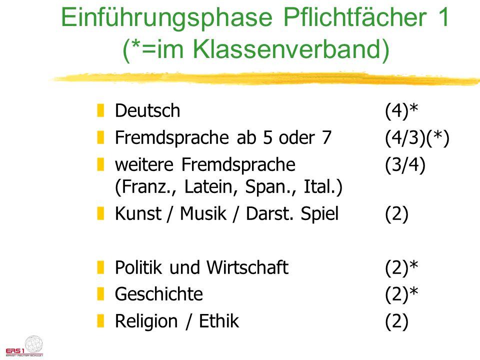 Einführungsphase Pflichtfächer 1 (*=im Klassenverband) zDeutsch(4)* zFremdsprache ab 5 oder 7(4/3)(*) zweitere Fremdsprache(3/4) (Franz., Latein, Span