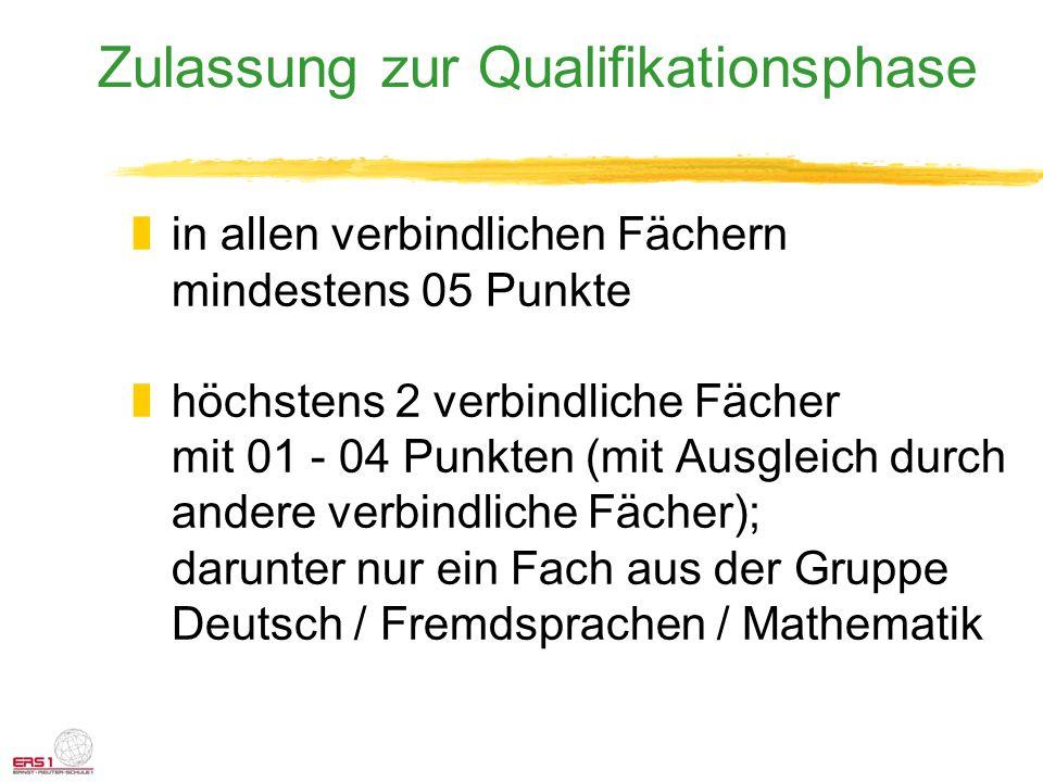 Zulassung zur Qualifikationsphase zin allen verbindlichen Fächern mindestens 05 Punkte zhöchstens 2 verbindliche Fächer mit 01 - 04 Punkten (mit Ausgl
