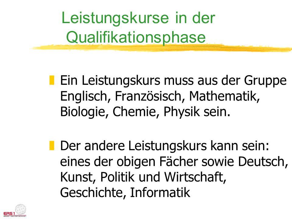 Leistungskurse in der Qualifikationsphase zEin Leistungskurs muss aus der Gruppe Englisch, Französisch, Mathematik, Biologie, Chemie, Physik sein. zDe