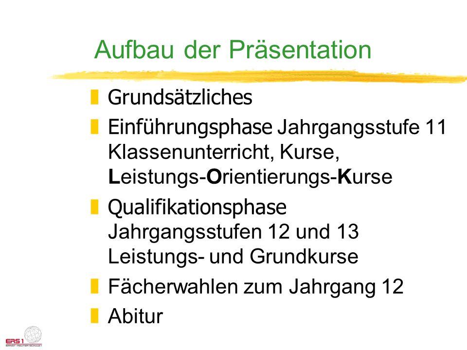 Aufbau der Präsentation zGrundsätzliches Einführungsphase Jahrgangsstufe 11 Klassenunterricht, Kurse, Leistungs-Orientierungs-Kurse Qualifikationsphas