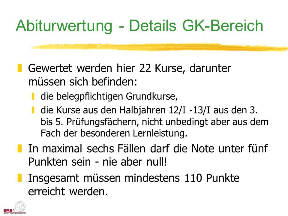 Abiturwertung - Details GK-Bereich zGewertet werden hier 22 Kurse, darunter müssen sich befinden: ydie belegpflichtigen Grundkurse, ydie Kurse aus den