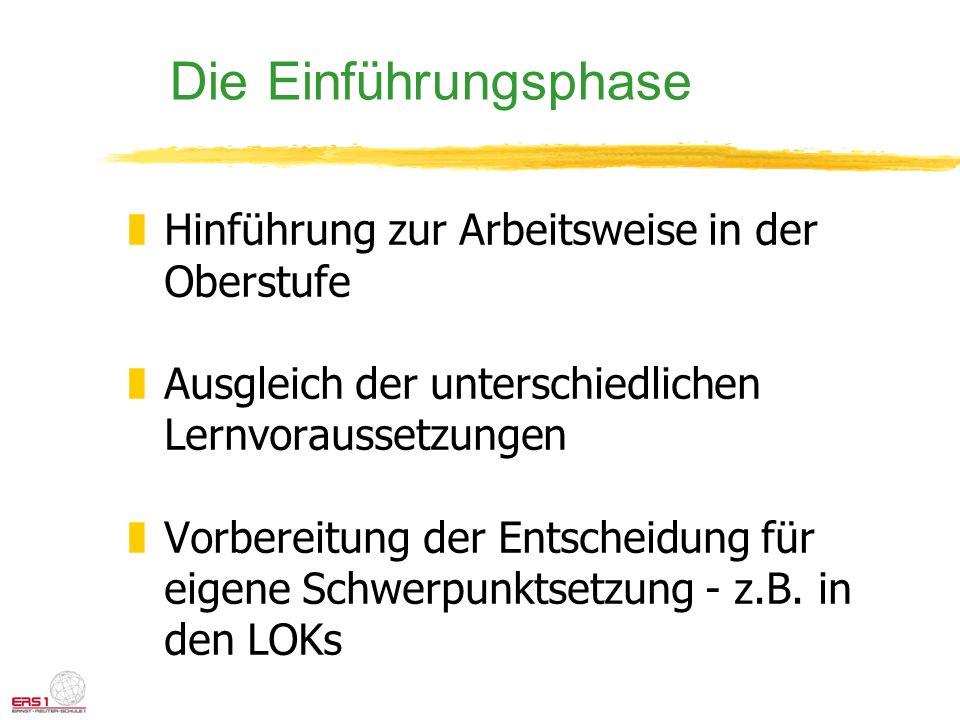 Einführungsphase Pflichtfächer 1 (*=im Klassenverband) zDeutsch(4)* zFremdsprache ab 5 oder 7(4/3)(*) zweitere Fremdsprache(3/4) (Franz., Latein, Span., Ital.) zKunst / Musik / Darst.