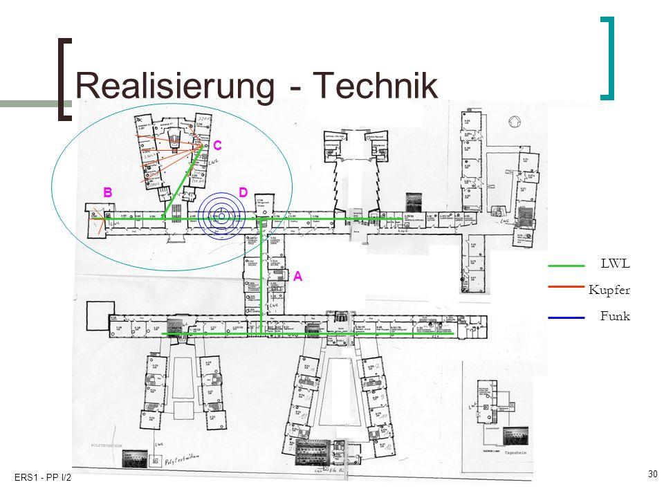ERS1 - PP I/2004 30 LWL Kupfer Funk B C D A Realisierung - Technik