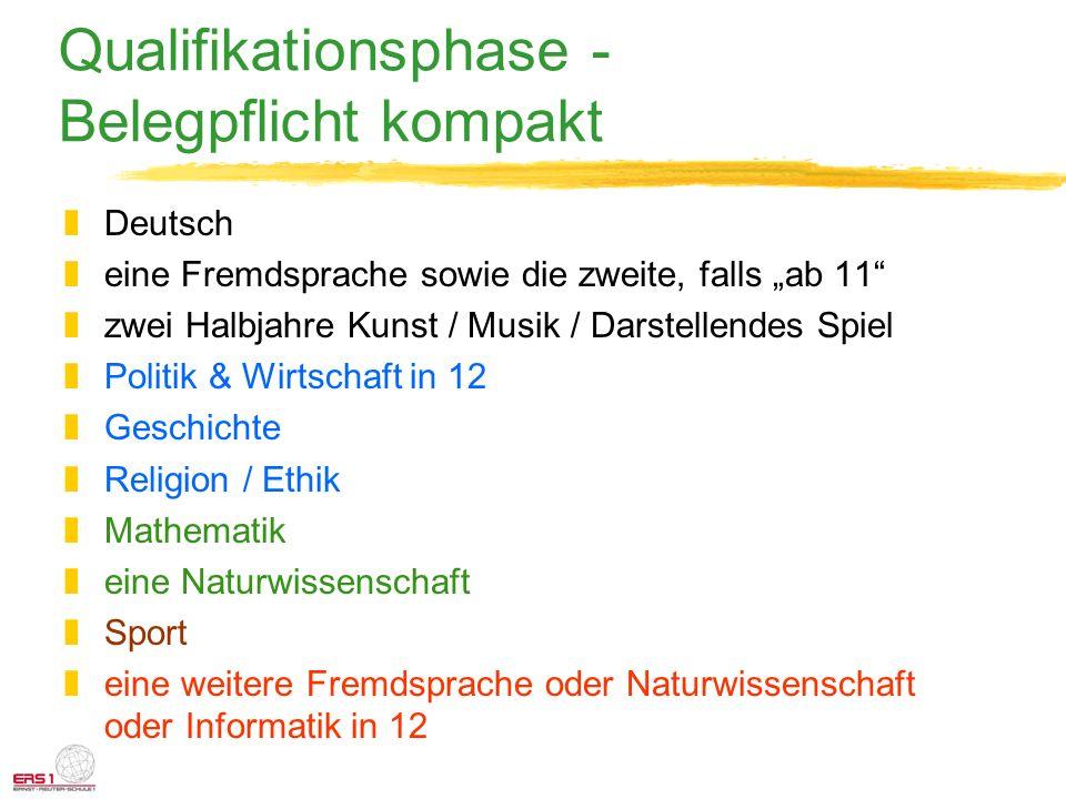 Qualifikationsphase - Belegpflicht kompakt zDeutsch zeine Fremdsprache sowie die zweite, falls ab 11 zzwei Halbjahre Kunst / Musik / Darstellendes Spi