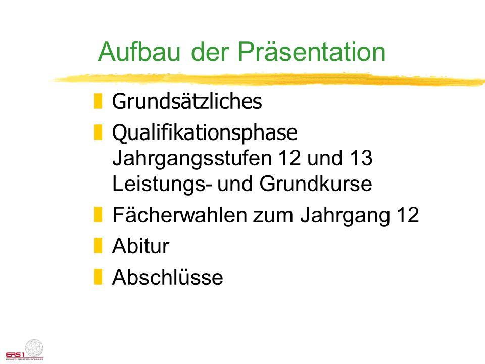 Aufbau der Präsentation zGrundsätzliches Qualifikationsphase Jahrgangsstufen 12 und 13 Leistungs- und Grundkurse zFächerwahlen zum Jahrgang 12 zAbitur