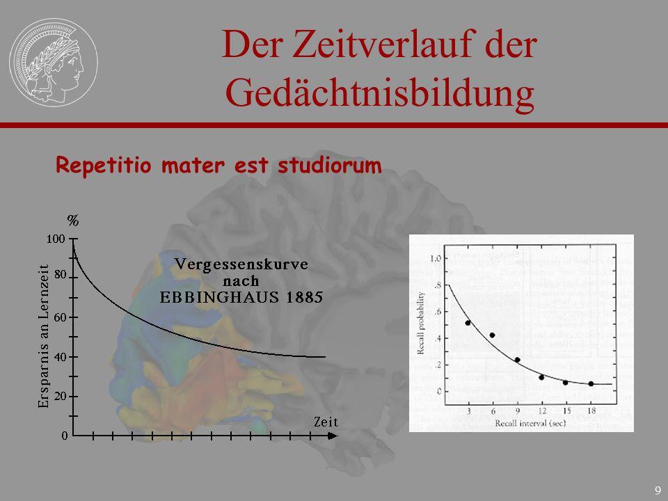 9 Der Zeitverlauf der Gedächtnisbildung Repetitio mater est studiorum