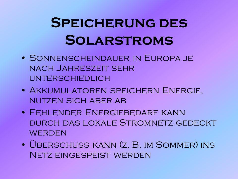 Photovoltaik-Anlage Zur Umwandlung von Strom Besitzt einen Wechselrichter zur Umwandlung in Wechselstrom Wirkungsgrad von ca. 31 %