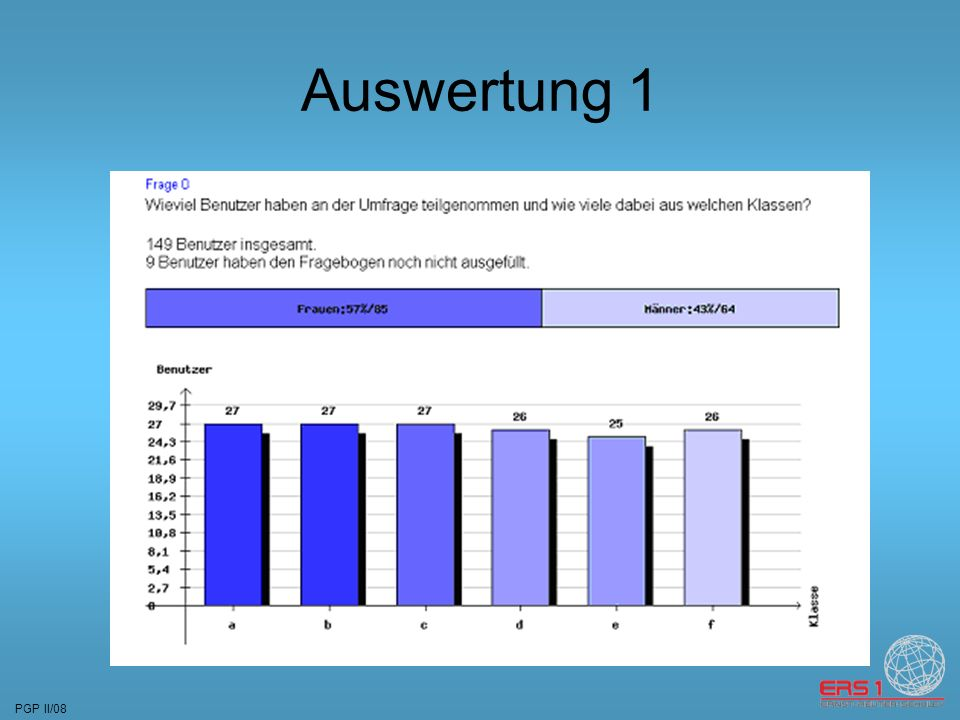 PGP II/08 Auswertung 1