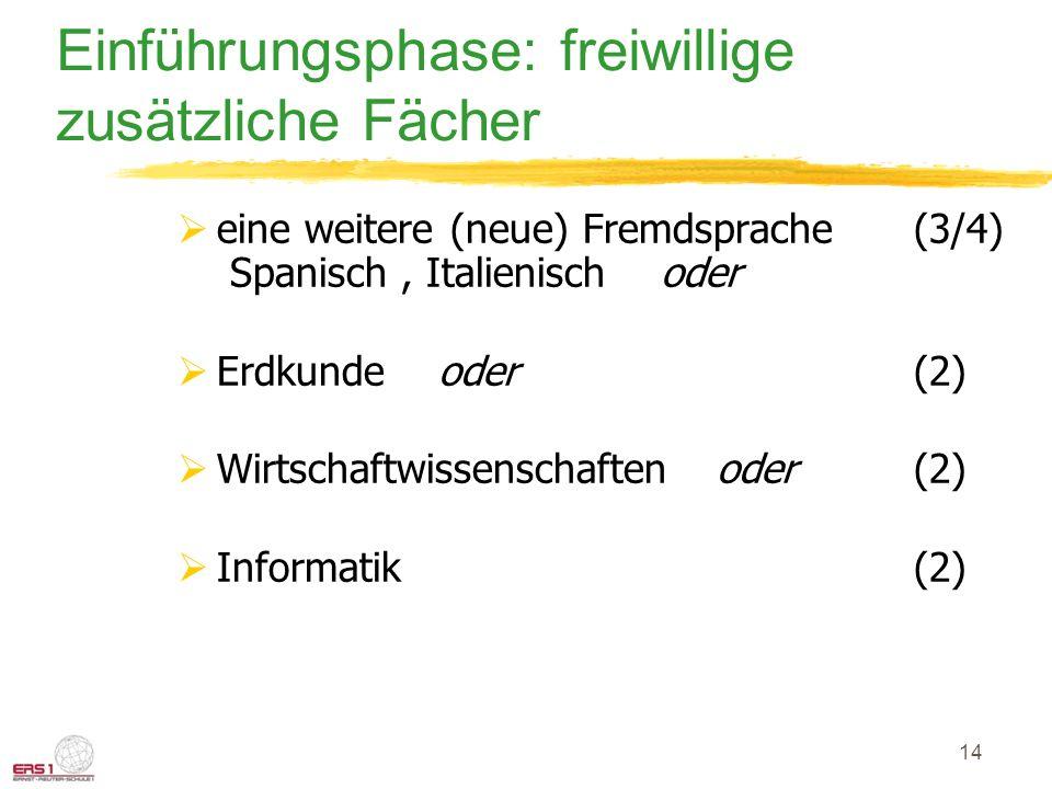 14 Einführungsphase: freiwillige zusätzliche Fächer eine weitere (neue) Fremdsprache(3/4) Spanisch, Italienisch oder Erdkunde oder(2) Wirtschaftwissenschaften oder(2) Informatik (2)