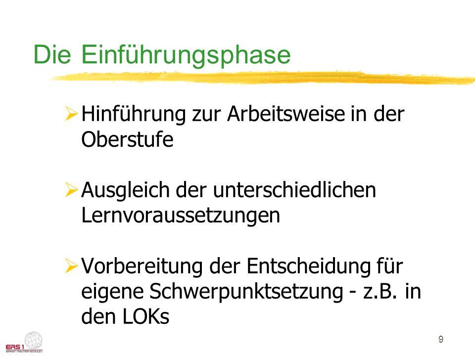 10 Einführungsphase - konkret 1.Halbjahr: Schwerpunkt Kompensation 2.