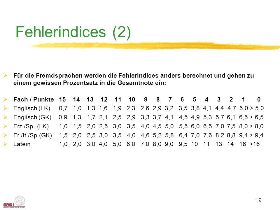 19 Fehlerindices (2) Für die Fremdsprachen werden die Fehlerindices anders berechnet und gehen zu einem gewissen Prozentsatz in die Gesamtnote ein: Fach / Punkte15 14 13 12 11 10 9 8 7 6 5 4 3 2 1 0 Englisch (LK)0,7 1,0 1,3 1,6 1,9 2,3 2,6 2,9 3,2 3,5 3,8 4,1 4,4 4,7 5,0 > 5.0 Englisch (GK) 0,9 1,31,7 2,1 2,5 2,9 3,3 3,7 4,1 4,5 4,9 5,3 5,76,1 6,5 > 6,5 Frz./Sp.