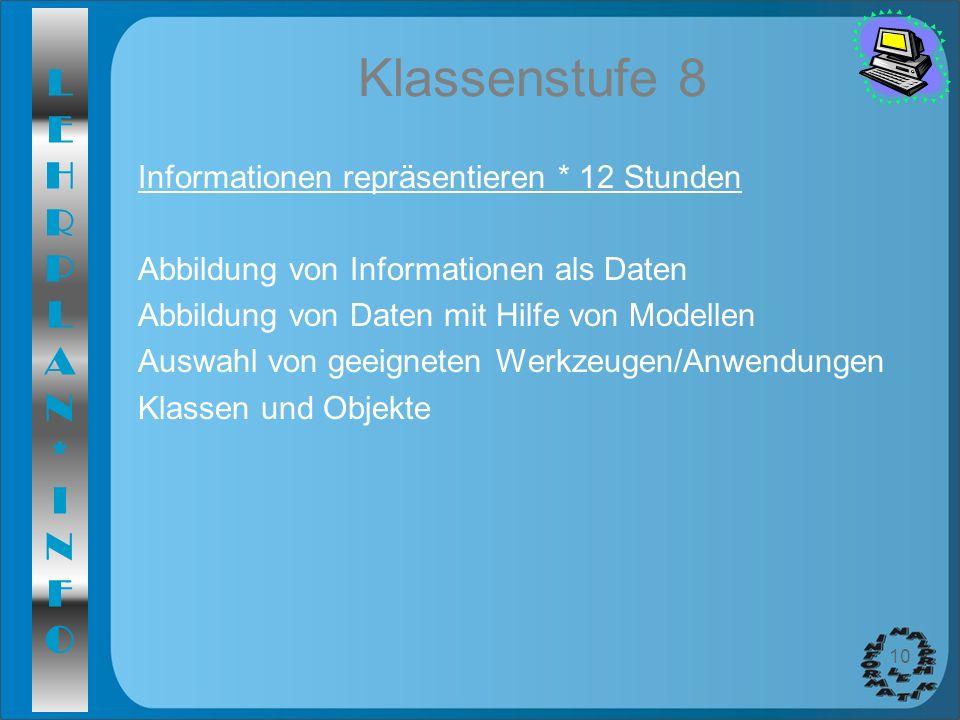 LEHRPLAN*INFOLEHRPLAN*INFO 10 Klassenstufe 8 Informationen repräsentieren * 12 Stunden Abbildung von Informationen als Daten Abbildung von Daten mit H