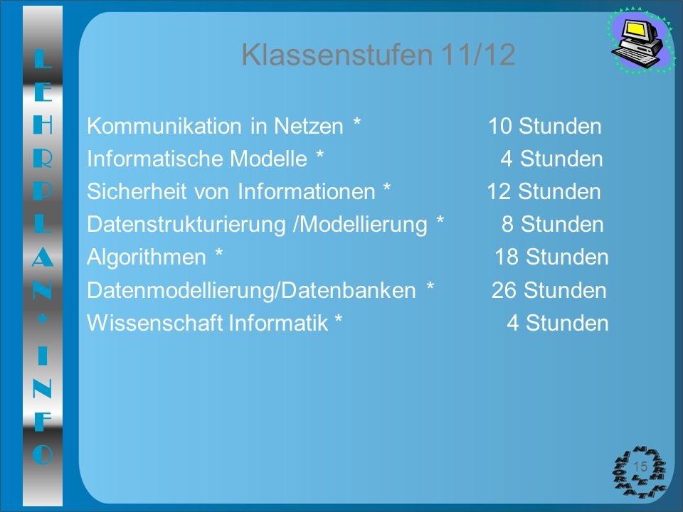 LEHRPLAN*INFOLEHRPLAN*INFO 15 Klassenstufen 11/12 Kommunikation in Netzen * 10 Stunden Informatische Modelle * 4 Stunden Sicherheit von Informationen