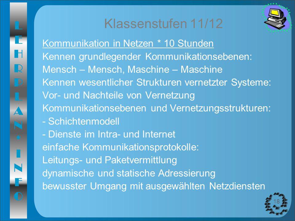 LEHRPLAN*INFOLEHRPLAN*INFO 18 Klassenstufen 11/12 Kommunikation in Netzen * 10 Stunden Kennen grundlegender Kommunikationsebenen: Mensch – Mensch, Mas