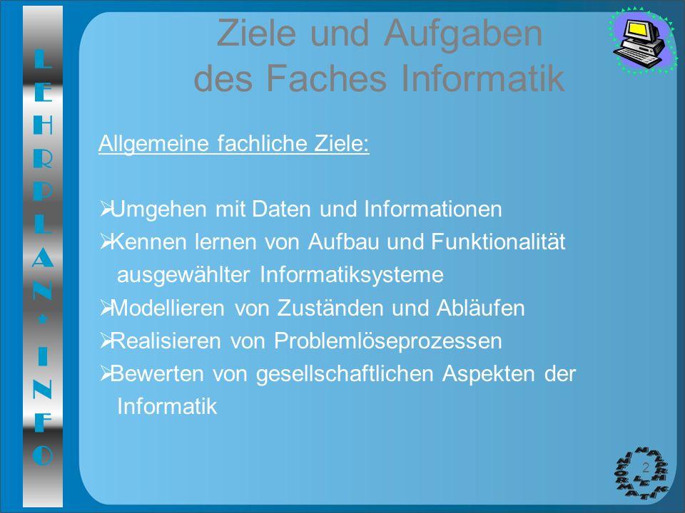 LEHRPLAN*INFOLEHRPLAN*INFO 2 Ziele und Aufgaben des Faches Informatik Allgemeine fachliche Ziele: Umgehen mit Daten und Informationen Kennen lernen vo