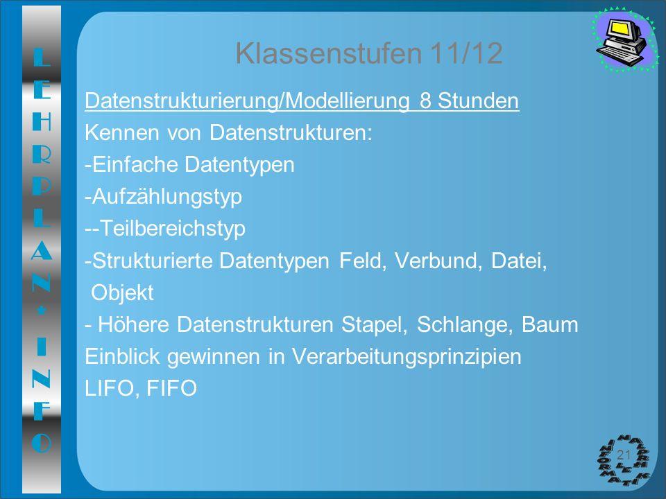 LEHRPLAN*INFOLEHRPLAN*INFO 21 Klassenstufen 11/12 Datenstrukturierung/Modellierung 8 Stunden Kennen von Datenstrukturen: -Einfache Datentypen -Aufzähl