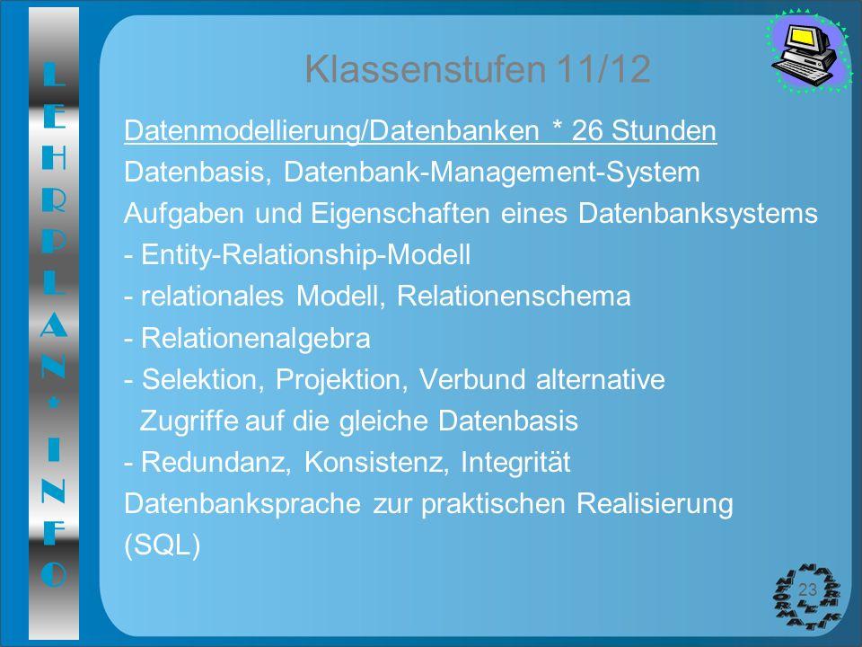 LEHRPLAN*INFOLEHRPLAN*INFO 23 Klassenstufen 11/12 Datenmodellierung/Datenbanken * 26 Stunden Datenbasis, Datenbank-Management-System Aufgaben und Eige