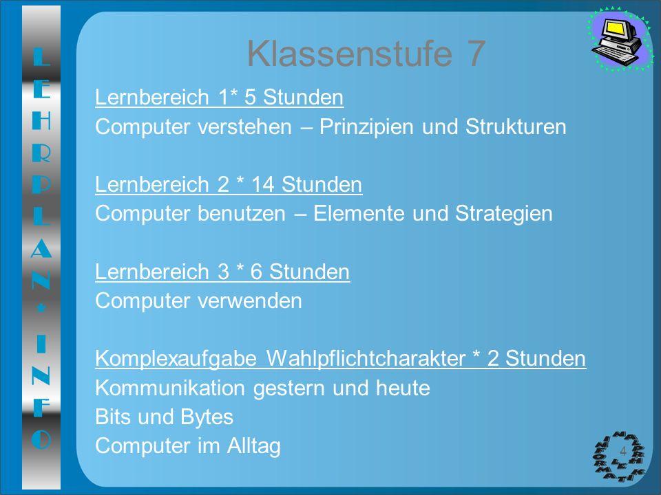 LEHRPLAN*INFOLEHRPLAN*INFO 4 Klassenstufe 7 Lernbereich 1* 5 Stunden Computer verstehen – Prinzipien und Strukturen Lernbereich 2 * 14 Stunden Compute